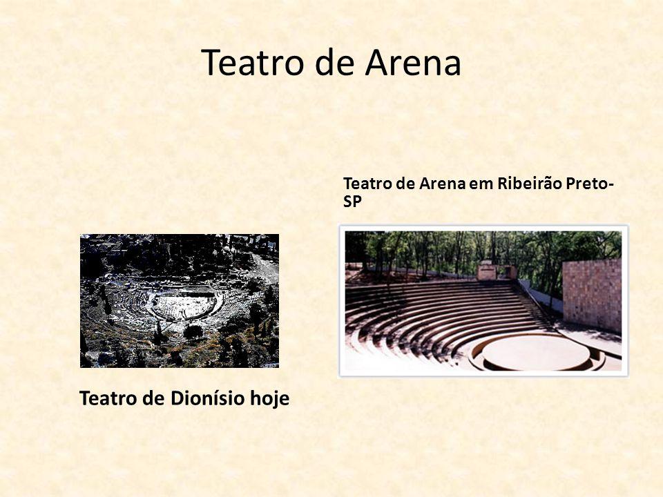 TEATRO ELISABETANO Palco misto que funciona como um espaço fechado retangular com uma grande ampliação de proscênio (retangular ou circular).