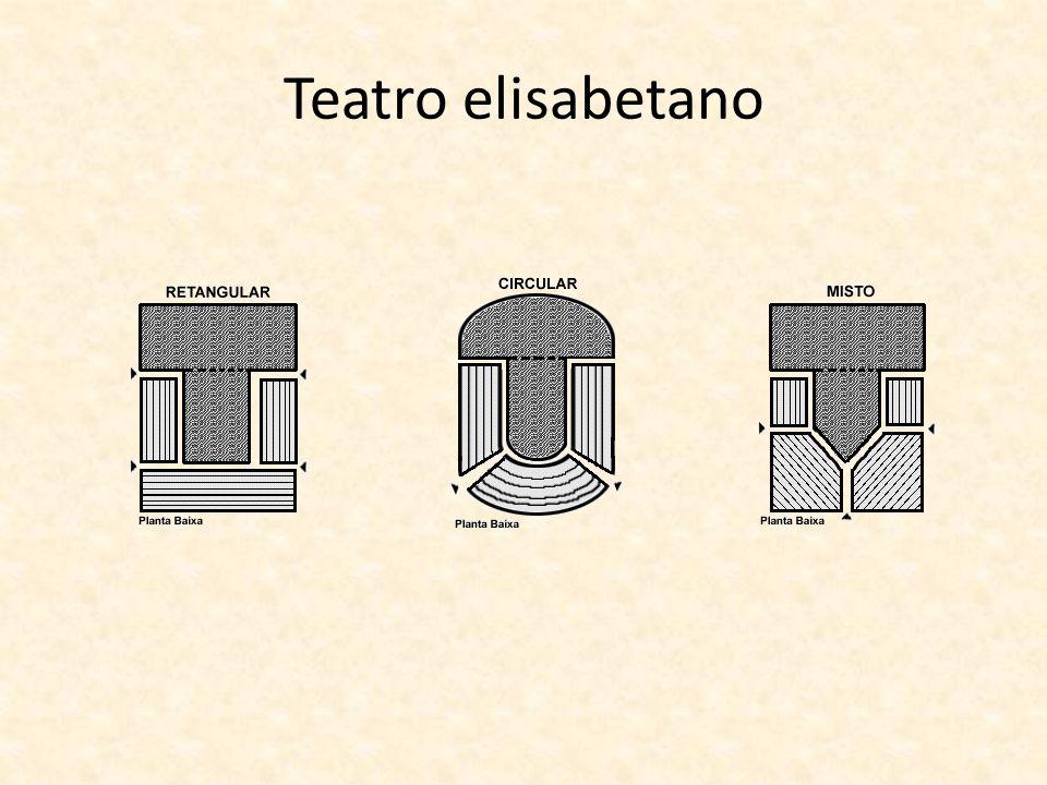 PALCO ITALIANO Espaço retangular fechado nos três lados, com uma quarta parede visível ao público frontal através da boca de cena: retangular, semicircular, ferradura ou misto.