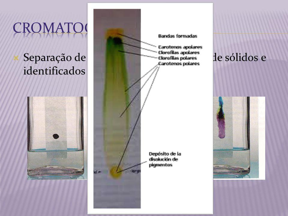 Separação de uma mistura homogênea de sólidos e identificados pela cor.