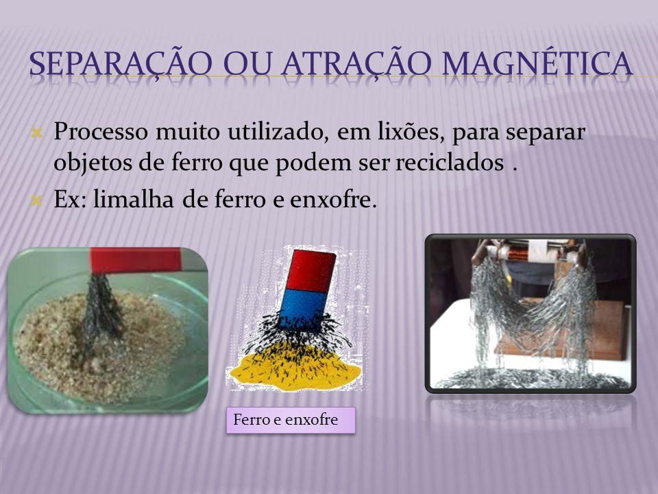 Processo muito utilizado, em lixões, para separar objetos de ferro que podem ser reciclados. Ex: limalha de ferro e enxofre. Ferro e enxofre