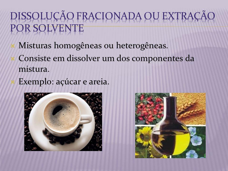 Misturas homogêneas ou heterogêneas. Consiste em dissolver um dos componentes da mistura. Exemplo: açúcar e areia.