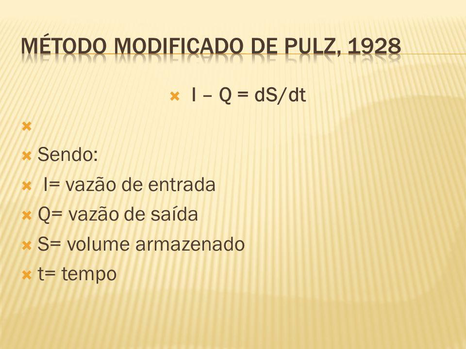I – Q = dS/dt Sendo: I= vazão de entrada Q= vazão de saída S= volume armazenado t= tempo