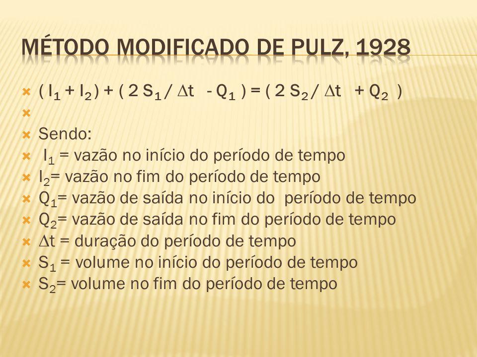 ( I 1 + I 2 ) + ( 2 S 1 / t - Q 1 ) = ( 2 S 2 / t + Q 2 ) Sendo: I 1 = vazão no início do período de tempo I 2 = vazão no fim do período de tempo Q 1