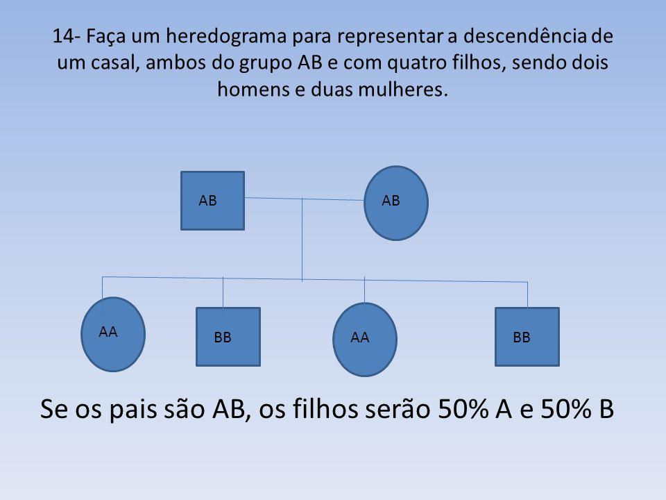 14- Faça um heredograma para representar a descendência de um casal, ambos do grupo AB e com quatro filhos, sendo dois homens e duas mulheres. Se os p
