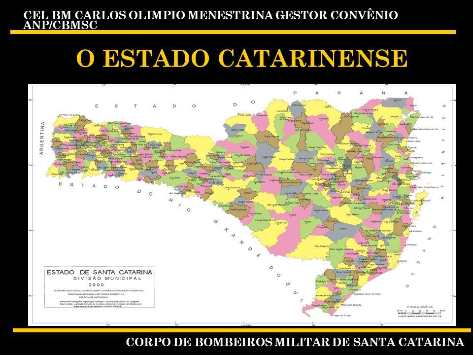 CEL BM CARLOS OLIMPIO MENESTRINA GESTOR CONVÊNIO ANP/CBMSC CORPO DE BOMBEIROS MILITAR DE SANTA CATARINA INFORMAÇÕES DO ESTADO * População: 6.248.436 h (3,2% da Bras.) * Municípios: 293 * Área: 95.346,181 km²