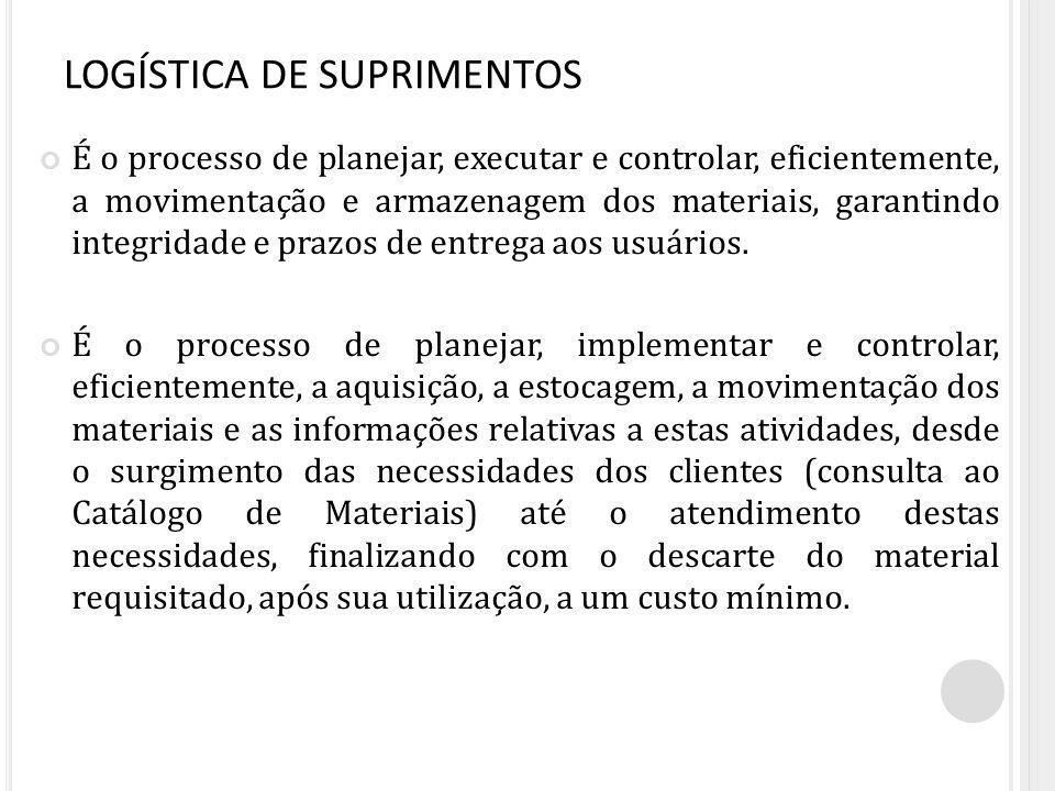 PROCESSO DE COMPRAS