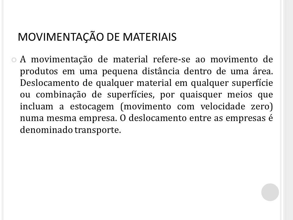 MOVIMENTAÇÃO DE MATERIAIS A movimentação de material refere-se ao movimento de produtos em uma pequena distância dentro de uma área. Deslocamento de q