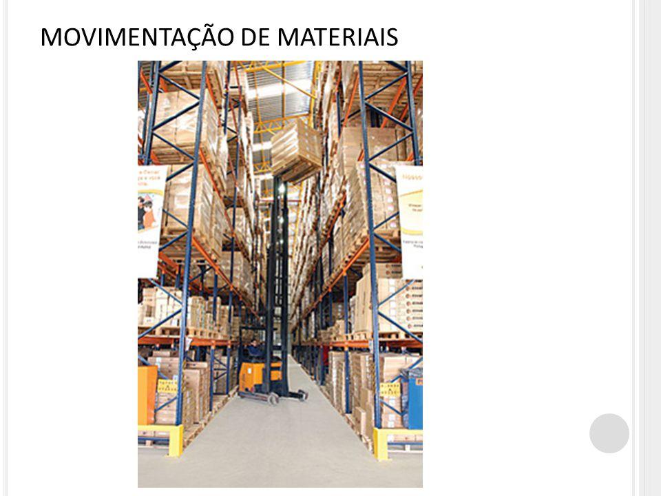 CONTROLE DE ESTOQUES Controle de estoque é o procedimento adotado para registrar, fiscalizar e gerir a entrada e saída de mercadorias e produtos da empresa.