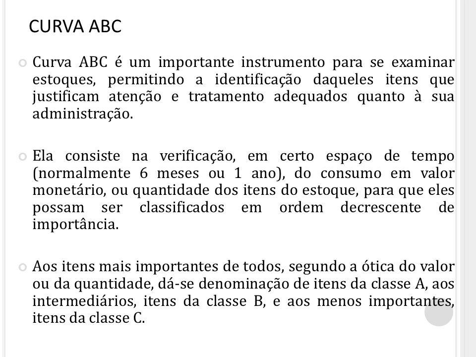 CURVA ABC Curva ABC é um importante instrumento para se examinar estoques, permitindo a identificação daqueles itens que justificam atenção e tratamen