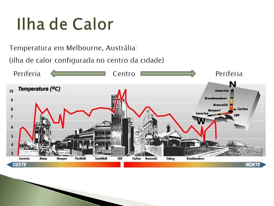 Temperatura em Melbourne, Austrália: (ilha de calor configurada no centro da cidade) CentroPeriferia