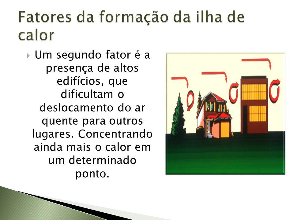Um segundo fator é a presença de altos edifícios, que dificultam o deslocamento do ar quente para outros lugares. Concentrando ainda mais o calor em u