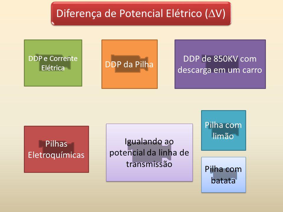 Diferença de Potencial Elétrico ( V) Pilhas Eletroquímicas DDP e Corrente Elétrica DDP da Pilha Igualando ao potencial da linha de transmissão Igualan
