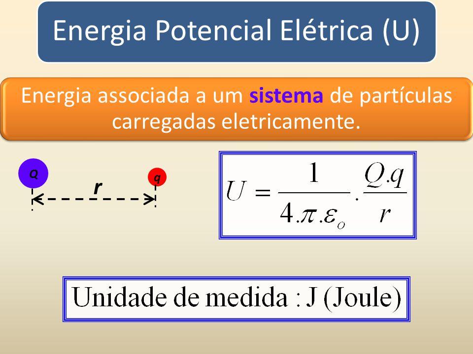 Energia Potencial Elétrica (U) Energia associada a um sistema de partículas carregadas eletricamente. q r Q