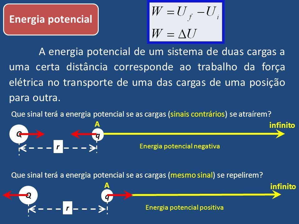 Energia potencial A energia potencial de um sistema de duas cargas a uma certa distância corresponde ao trabalho da força elétrica no transporte de uma das cargas de uma posição para outra.
