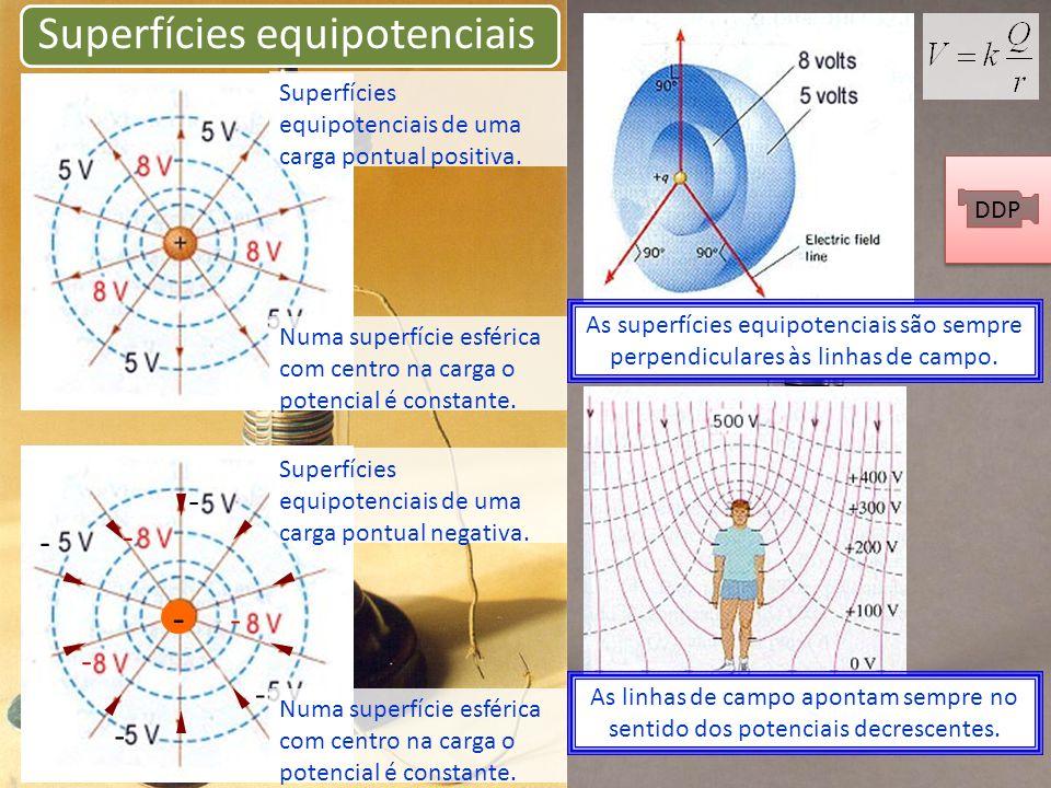 Superfícies equipotenciais Superfícies equipotenciais de uma carga pontual positiva. Numa superfície esférica com centro na carga o potencial é consta