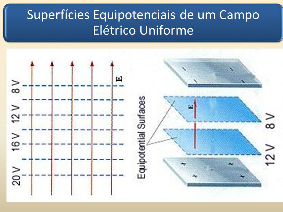 Potencial elétrico de um sistema de cargas Q1Q1 r1r1 P O potencial elétrico num ponto é a soma dos potenciais criados por cada uma das cargas.