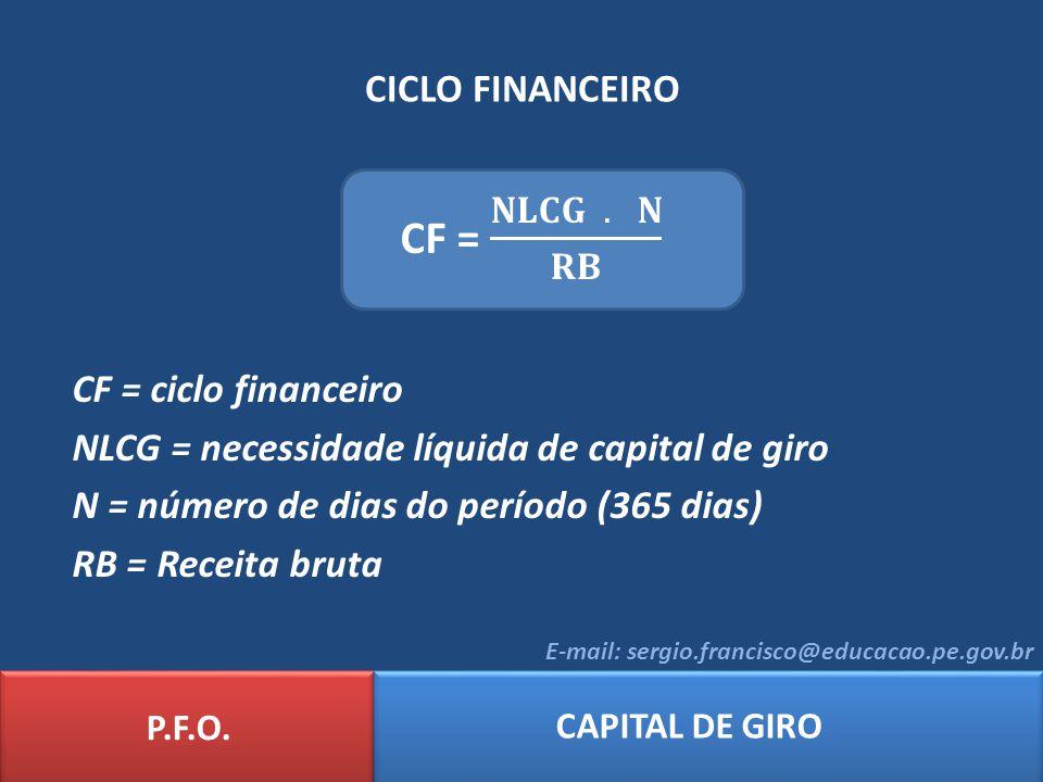 CICLO FINANCEIRO P.F.O. CAPITAL DE GIRO E-mail: sergio.francisco@educacao.pe.gov.br