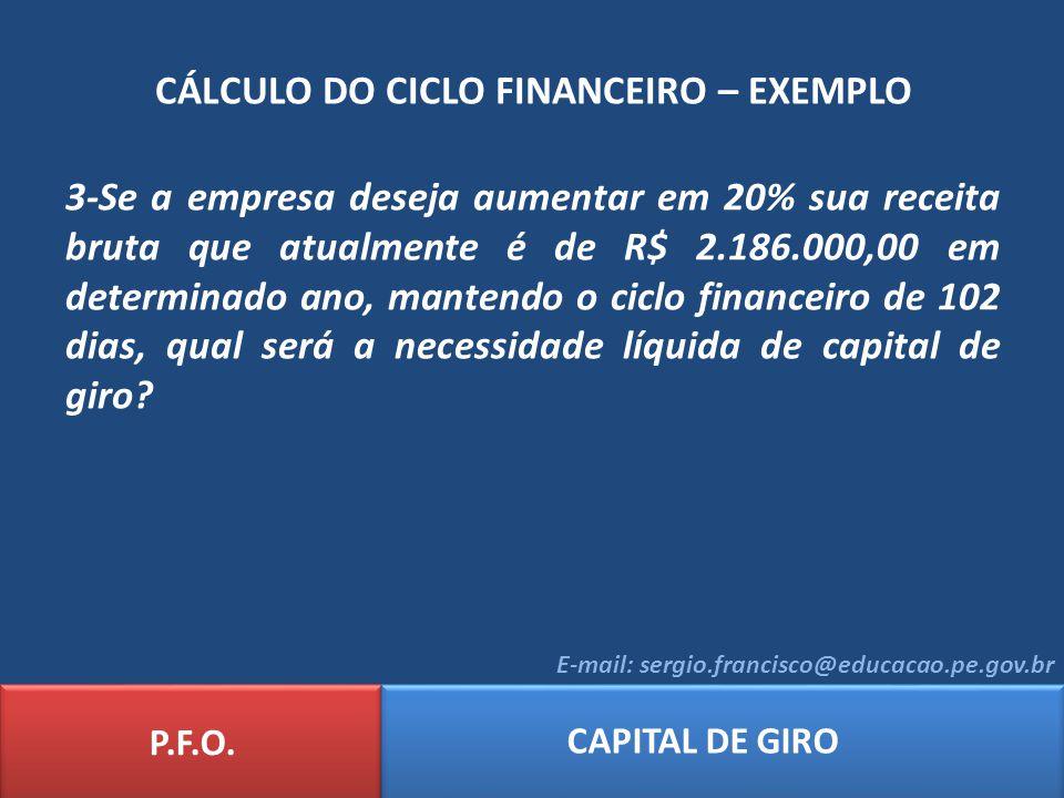 CÁLCULO DO CICLO FINANCEIRO – EXEMPLO P.F.O. CAPITAL DE GIRO E-mail: sergio.francisco@educacao.pe.gov.br 3-Se a empresa deseja aumentar em 20% sua rec