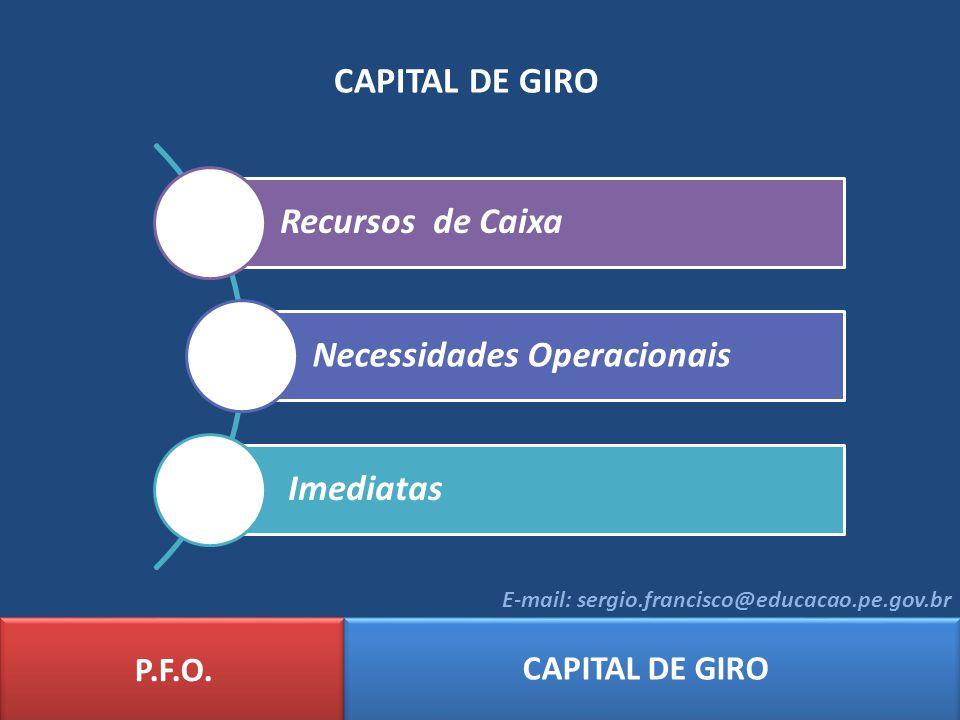 P.F.O. CAPITAL DE GIRO E-mail: sergio.francisco@educacao.pe.gov.br Recursos de Caixa Necessidades Operacionais Imediatas