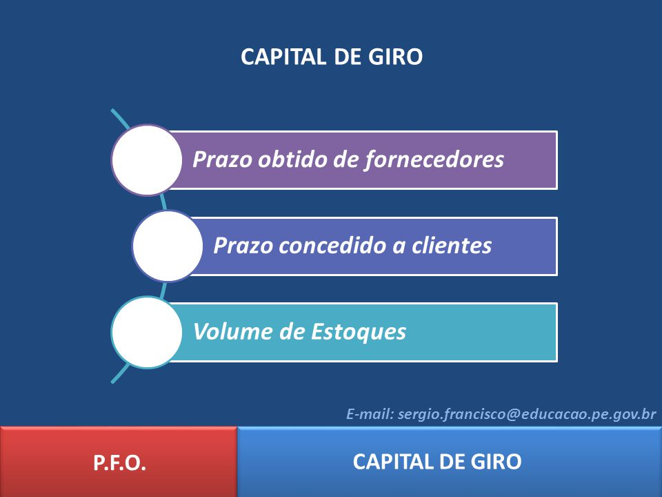 CAPITAL DE GIRO P.F.O. CAPITAL DE GIRO E-mail: sergio.francisco@educacao.pe.gov.br Prazo obtido de fornecedores Prazo concedido a clientes Volume de E