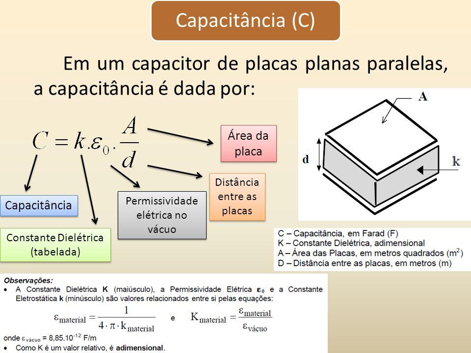 Capacitância (C) Em um capacitor de placas planas paralelas, a capacitância é dada por: Capacitância Permissividade elétrica no vácuo Área da placa Di