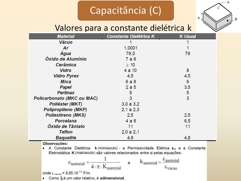 Capacitância (C) Valores para a constante dielétrica k