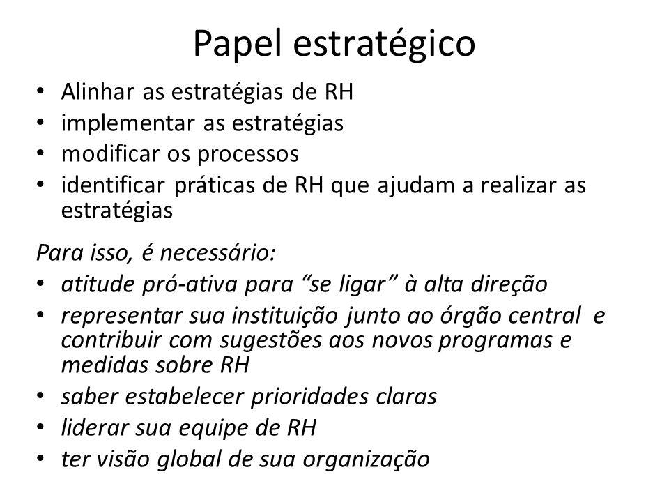 Papel estratégico Alinhar as estratégias de RH implementar as estratégias modificar os processos identificar práticas de RH que ajudam a realizar as e