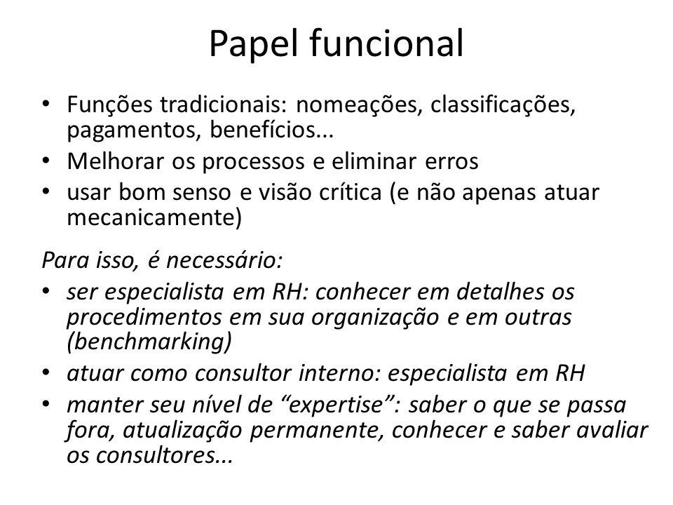 Papel funcional Funções tradicionais: nomeações, classificações, pagamentos, benefícios... Melhorar os processos e eliminar erros usar bom senso e vis
