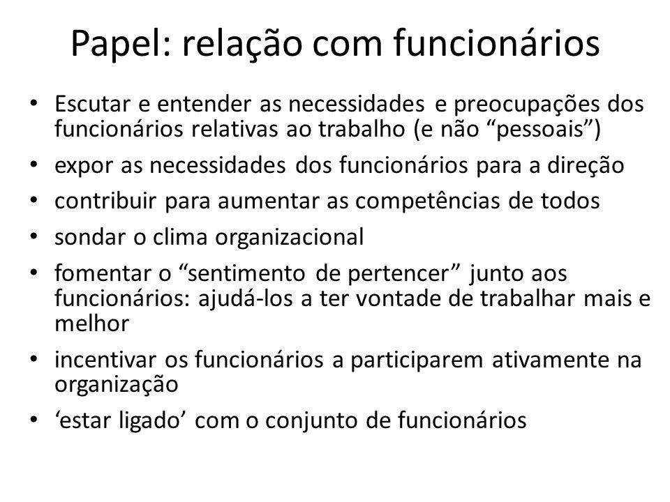 Papel: relação com funcionários Escutar e entender as necessidades e preocupações dos funcionários relativas ao trabalho (e não pessoais) expor as nec