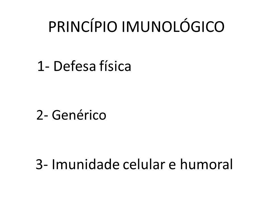 PRINCÍPIO IMUNOLÓGICO 1- Defesa física (barreira) 2- Genérico (fagocitose e inflamação) 3- Imunidade celular e humoral (produção de anticorpos )