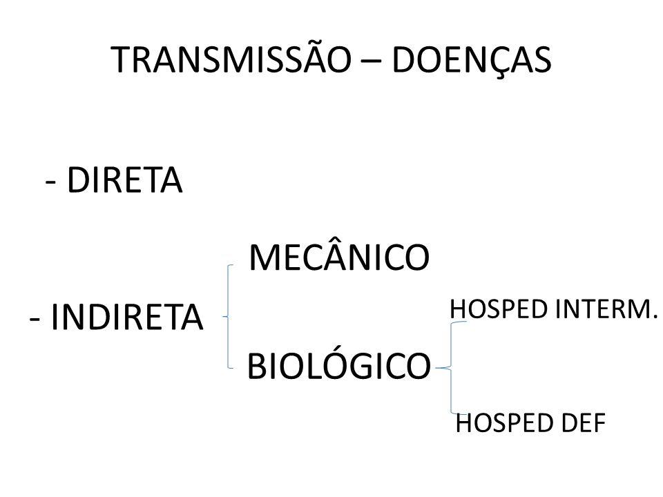 TRANSMISSÃO – DOENÇAS - DIRETA - INDIRETA MECÂNICO BIOLÓGICO HOSPED INTERM. HOSPED DEF