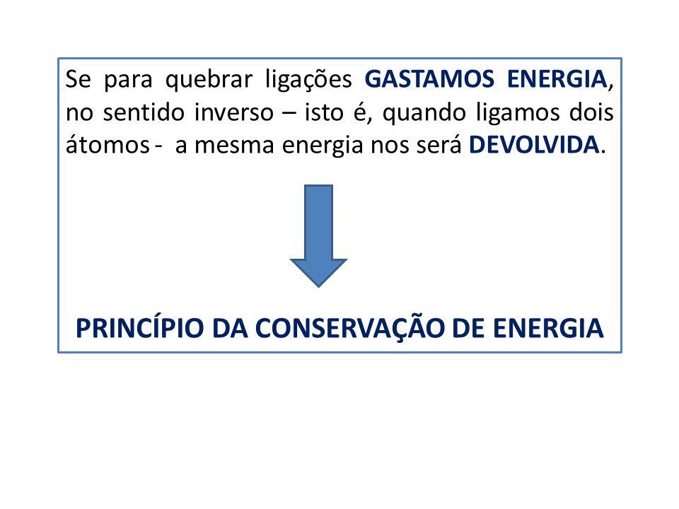 Se para quebrar ligações GASTAMOS ENERGIA, no sentido inverso – isto é, quando ligamos dois átomos - a mesma energia nos será DEVOLVIDA. PRINCÍPIO DA
