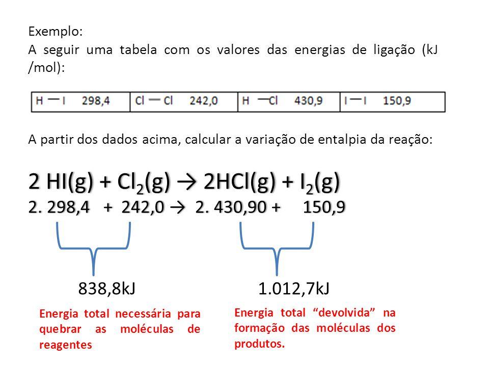 QUEBRA DE LIGAÇÃO = PROCESSO ENDOTÉRMICO H + FORMAÇÃO DE LIGAÇÃO = PROCESSO EXOTÉRMICO H -