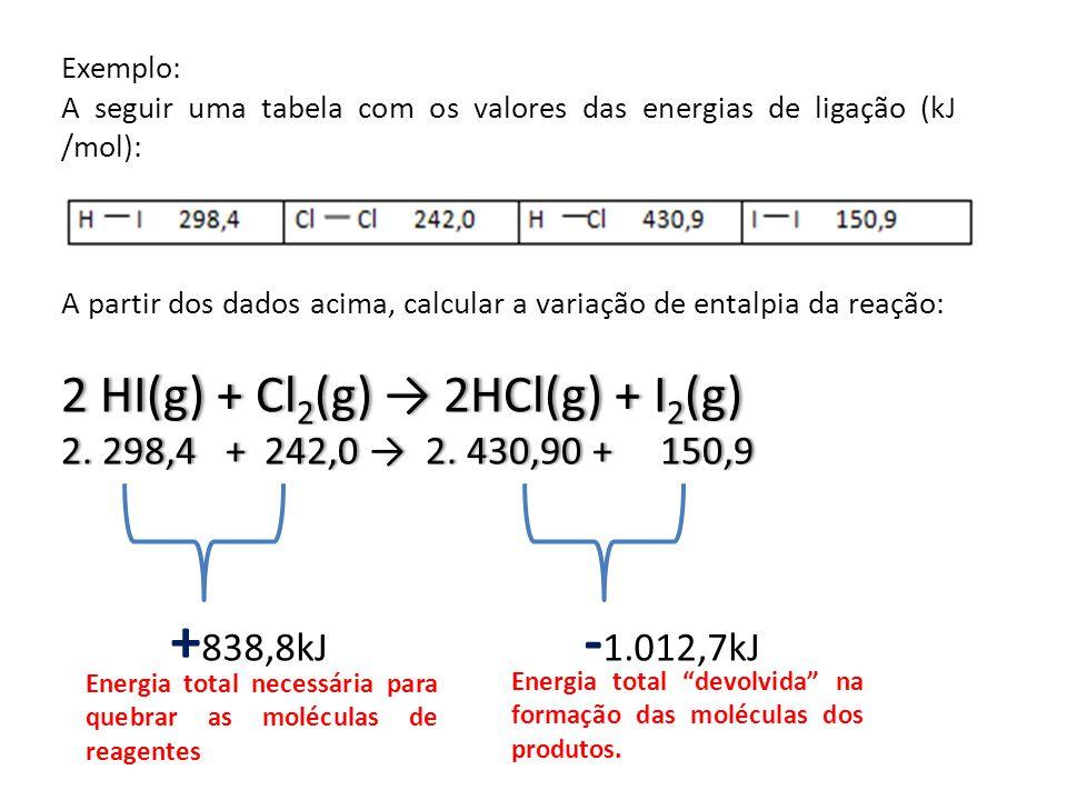 H = +838,8 + ( - 1.012,7) = - 173,9kJ Essa soma final corresponde à seguinte ideia: se gastarmos 838,8kJ para quebrar todas as moléculas iniciais e ganharmos 1.012,7 kJ na formação de todas as ligações nas moléculas finais, haverá uma sobra de 173,9 kJ para a reação liberar na forma de calor.