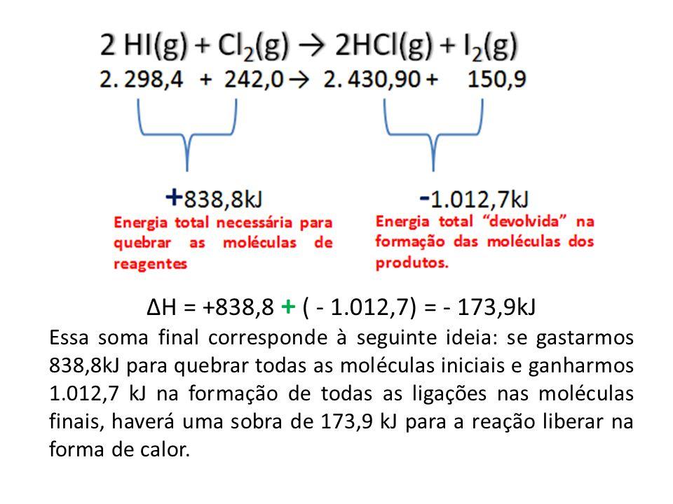 H = +838,8 + ( - 1.012,7) = - 173,9kJ Essa soma final corresponde à seguinte ideia: se gastarmos 838,8kJ para quebrar todas as moléculas iniciais e ga