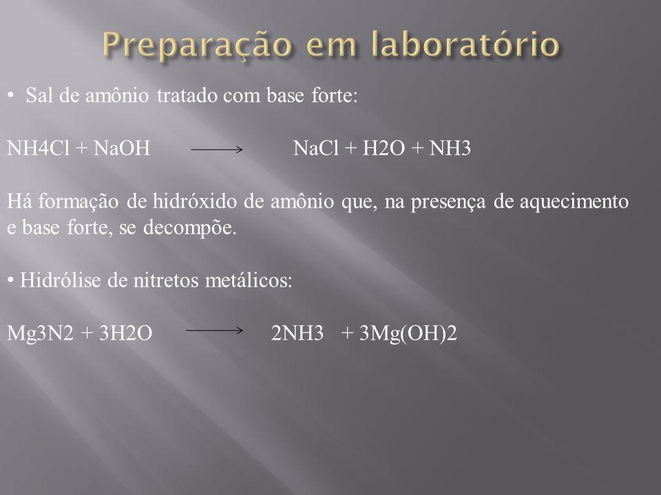 Sal de amônio tratado com base forte: NH4Cl + NaOH NaCl + H2O + NH3 Há formação de hidróxido de amônio que, na presença de aquecimento e base forte, s