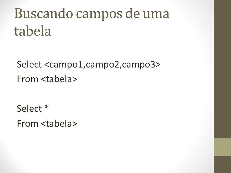 Buscando campos de uma tabela Select From Select * From