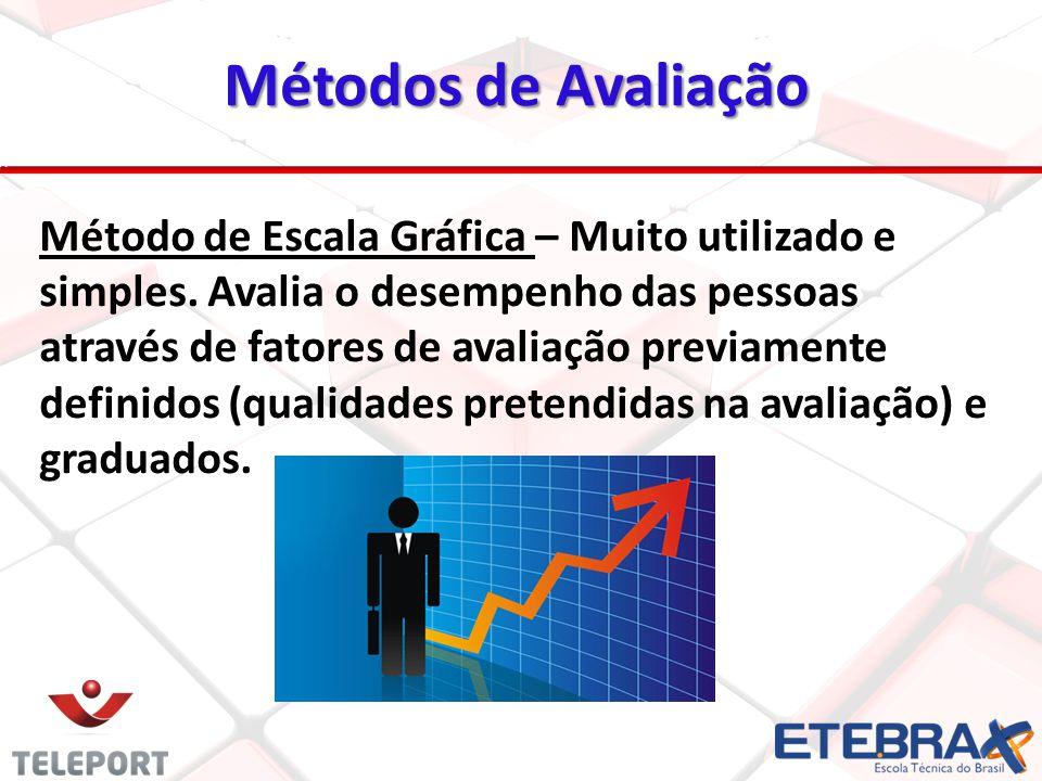 Métodos de Avaliação 19 Método de Escala Gráfica – Muito utilizado e simples. Avalia o desempenho das pessoas através de fatores de avaliação previame