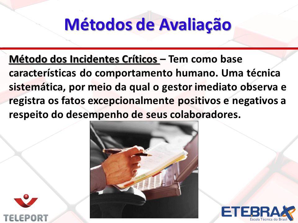 20 Método dos Incidentes Críticos Método dos Incidentes Críticos – Tem como base características do comportamento humano. Uma técnica sistemática, por