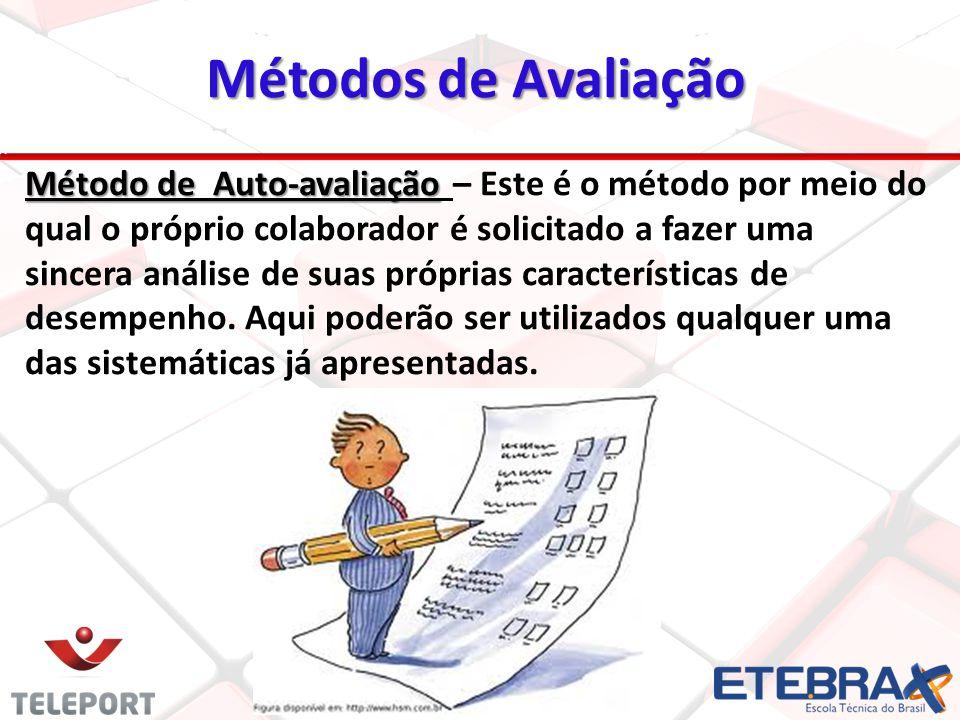 21 Método de Auto-avaliação Método de Auto-avaliação – Este é o método por meio do qual o próprio colaborador é solicitado a fazer uma sincera análise