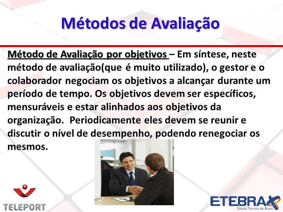 21 Método de Avaliação por objetivos Método de Avaliação por objetivos – Em síntese, neste método de avaliação(que é muito utilizado), o gestor e o co