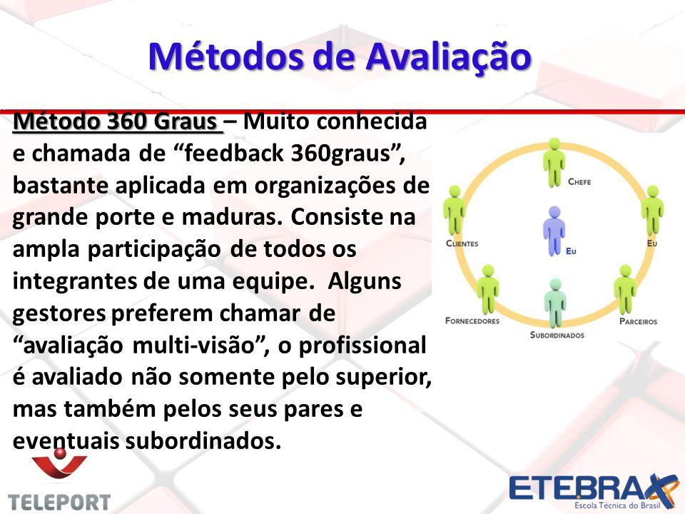 22 Método 360 Graus Método 360 Graus – Muito conhecida e chamada de feedback 360graus, bastante aplicada em organizações de grande porte e maduras. Co