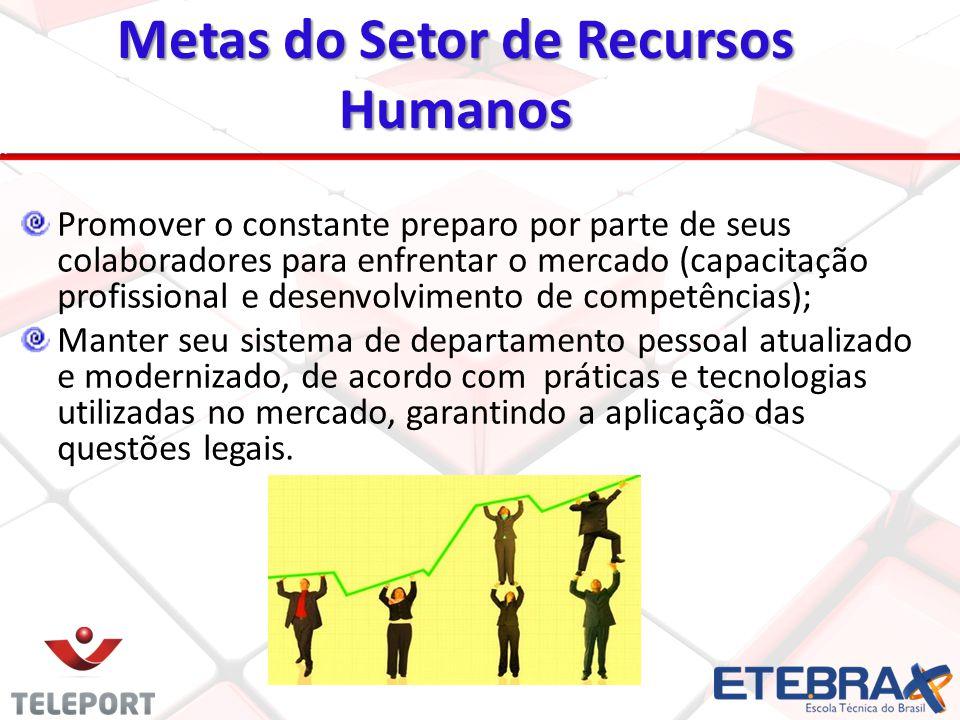 Metas do Setor de Recursos Humanos Promover o constante preparo por parte de seus colaboradores para enfrentar o mercado (capacitação profissional e d