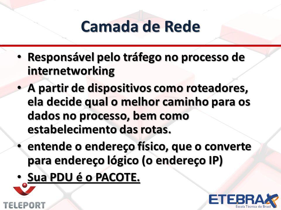 Camada de Rede Responsável pelo tráfego no processo de internetworking Responsável pelo tráfego no processo de internetworking A partir de dispositivo