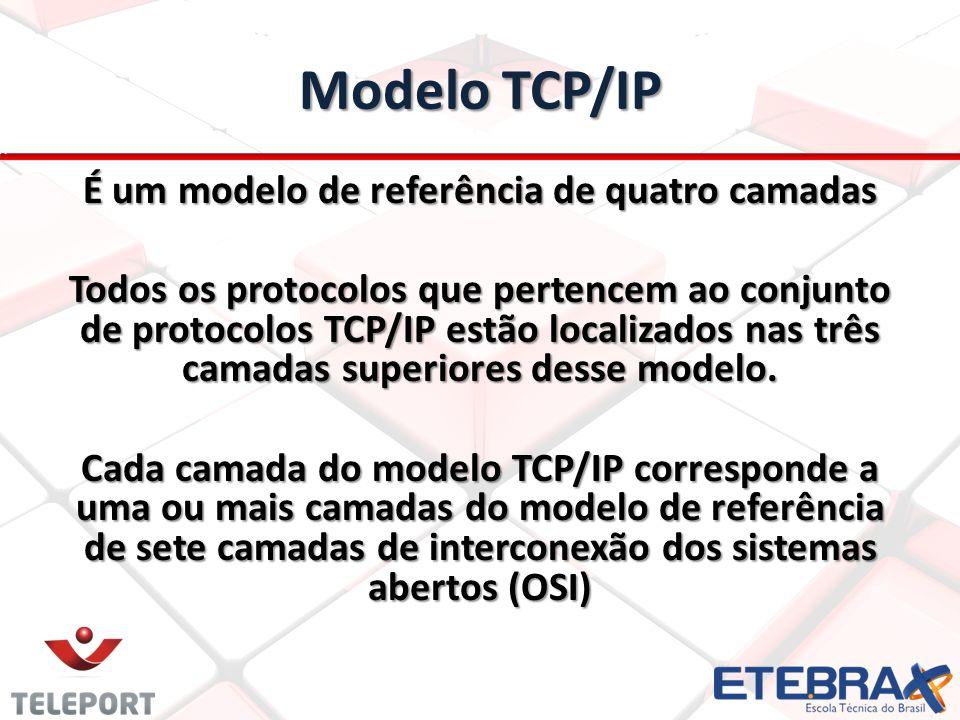 Modelo TCP/IP É um modelo de referência de quatro camadas Todos os protocolos que pertencem ao conjunto de protocolos TCP/IP estão localizados nas trê