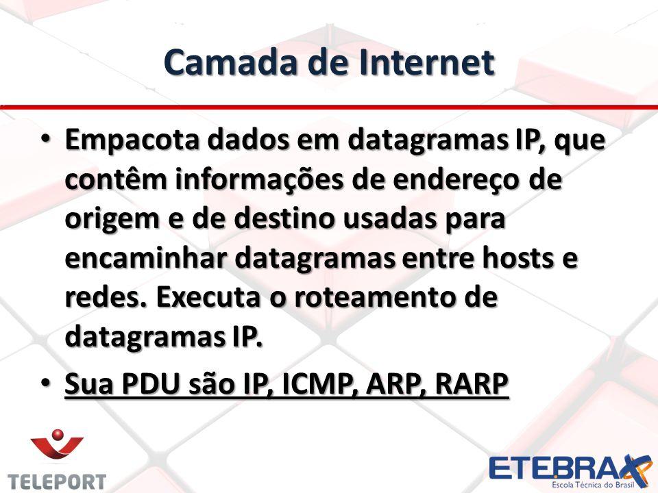 Camada de Internet Empacota dados em datagramas IP, que contêm informações de endereço de origem e de destino usadas para encaminhar datagramas entre