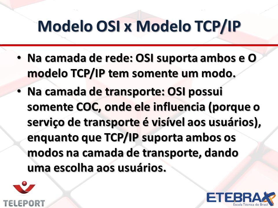 Modelo OSI x Modelo TCP/IP Na camada de rede: OSI suporta ambos e O modelo TCP/IP tem somente um modo. Na camada de rede: OSI suporta ambos e O modelo