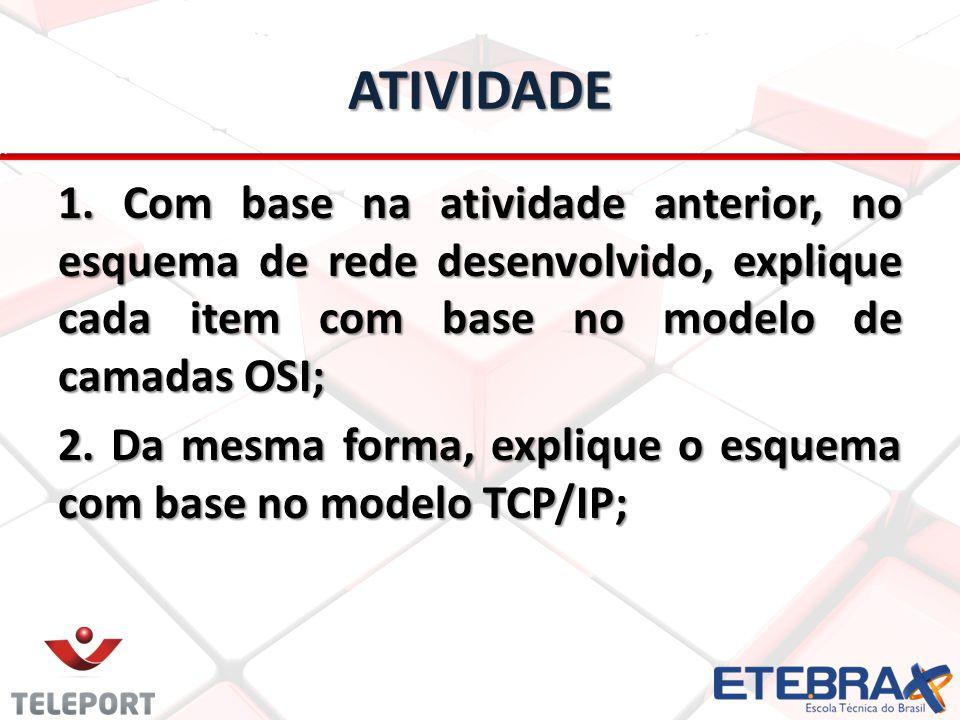 ATIVIDADE 1. Com base na atividade anterior, no esquema de rede desenvolvido, explique cada item com base no modelo de camadas OSI; 2. Da mesma forma,