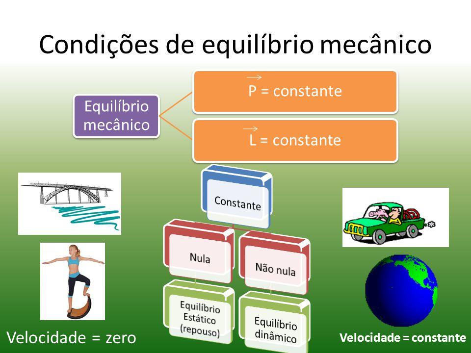 Condições de equilíbrio mecânico Equilíbrio mecânico P = constanteL = constante Velocidade = zero Velocidade = constante