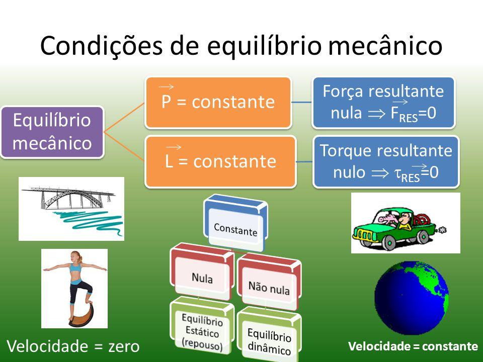 Condições de equilíbrio mecânico Equilíbrio mecânico P = constante Força resultante nula FRES=0 L = constante Torque resultante nulo RES=0 Velocidade = zero Velocidade = constante